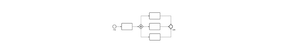 B端产品如何画好流程图?
