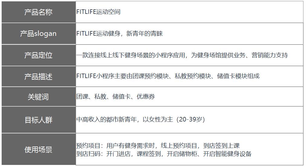 小程序产品需求文档(客户端)插图(1)