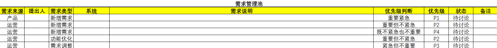小程序产品需求文档(客户端)插图(12)