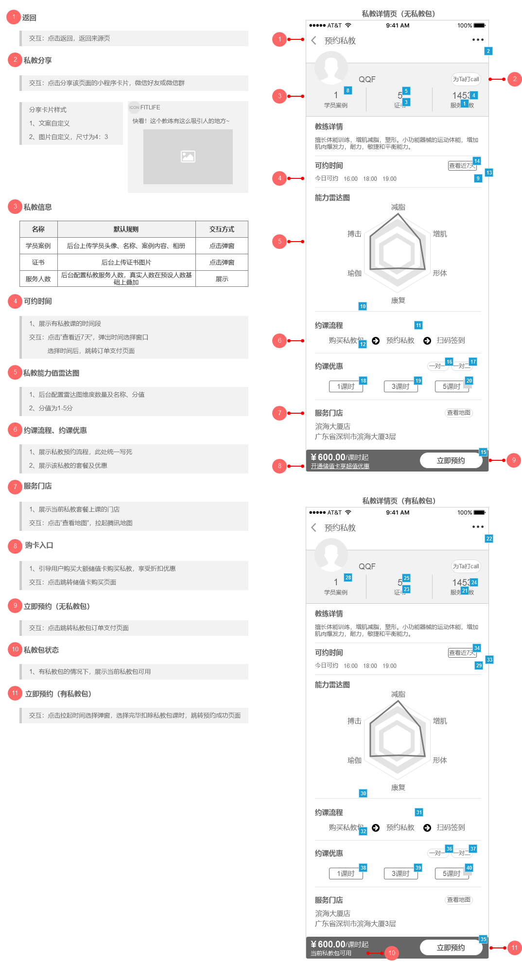 小程序产品需求文档(客户端)插图(25)