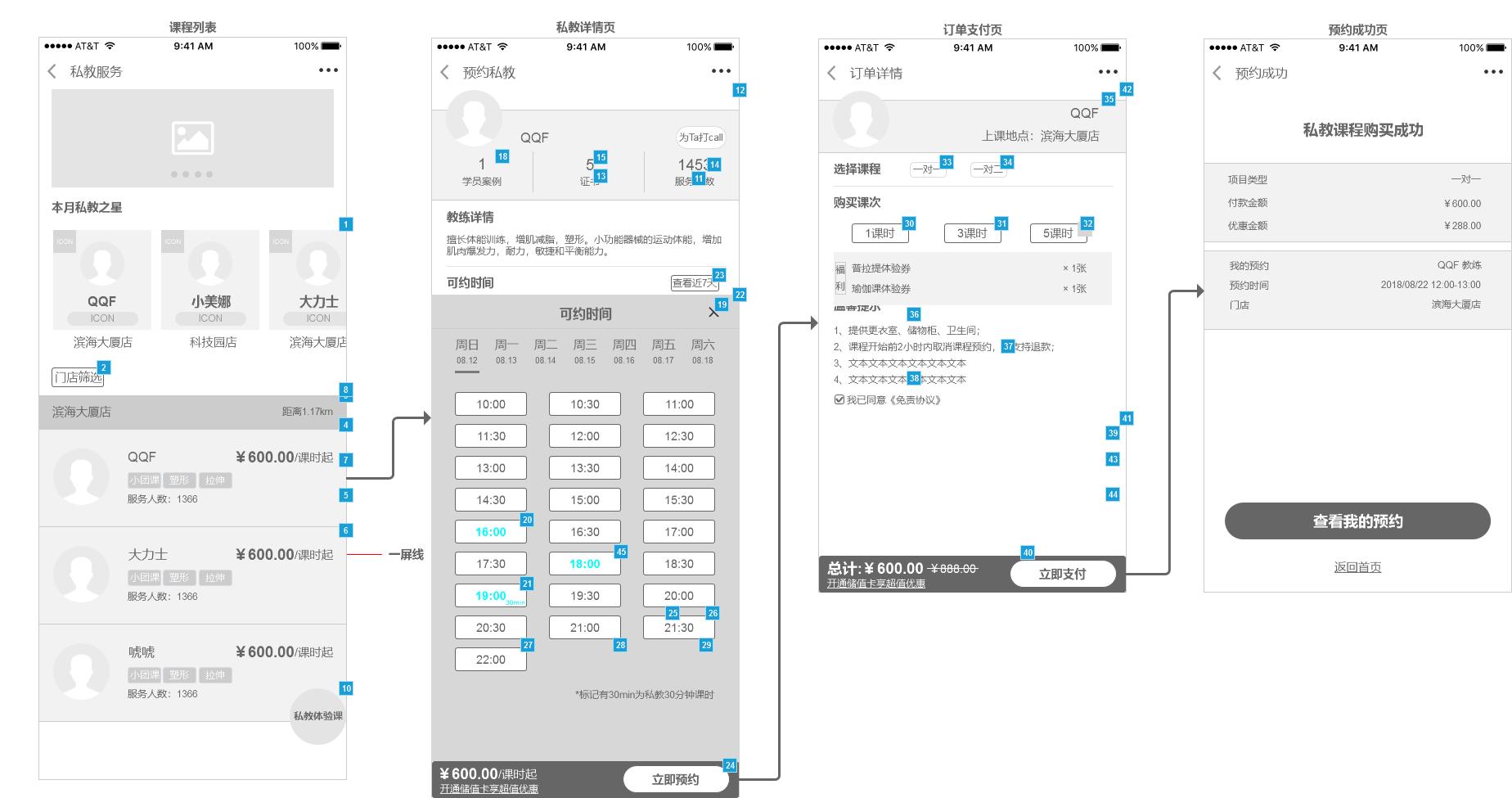小程序产品需求文档(客户端)插图(23)