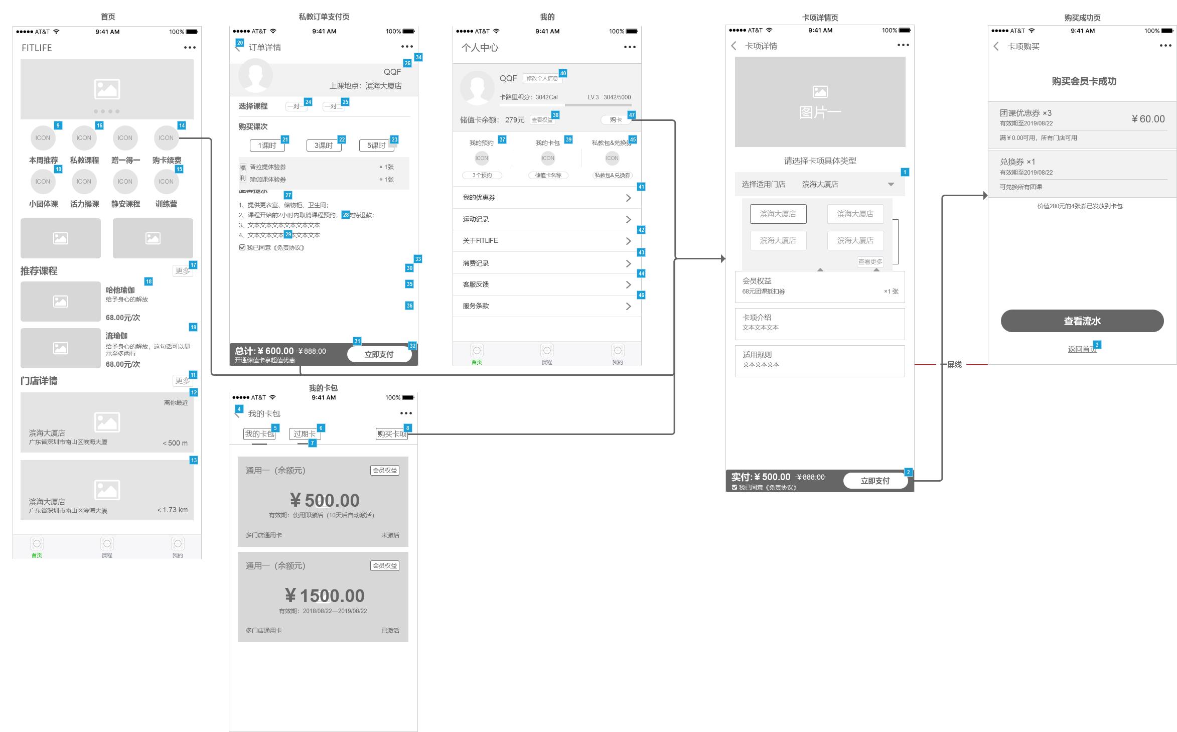 小程序产品需求文档(客户端)插图(28)