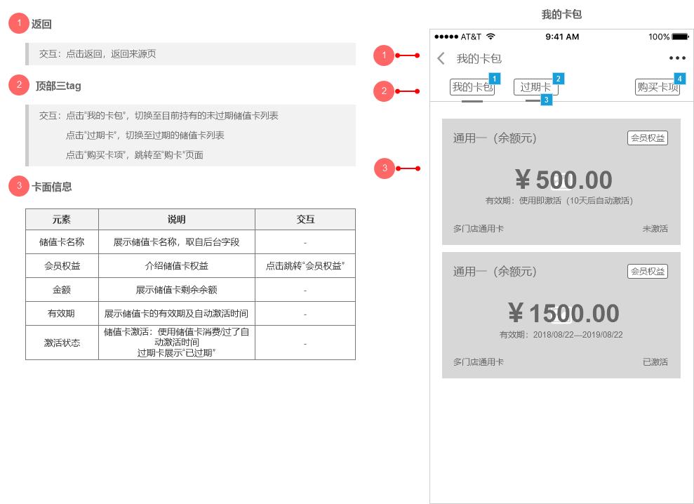 小程序产品需求文档(客户端)插图(32)