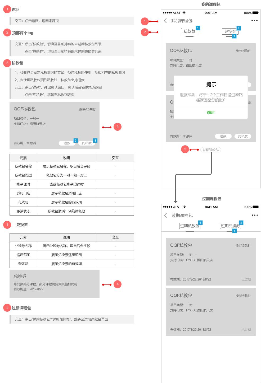 小程序产品需求文档(客户端)插图(33)
