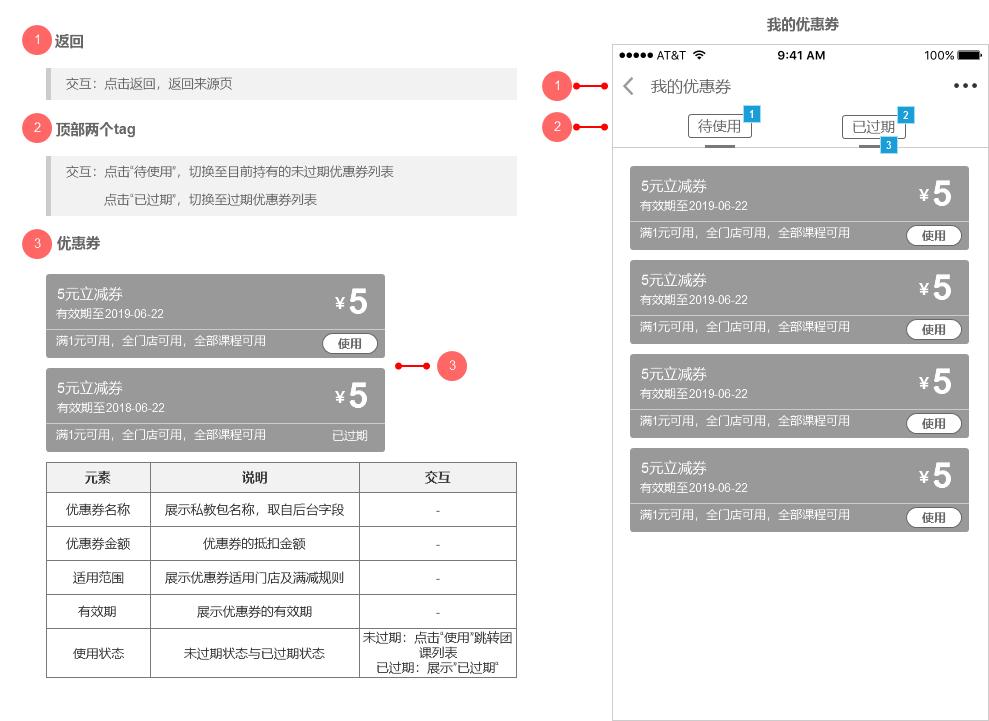 小程序产品需求文档(客户端)插图(34)