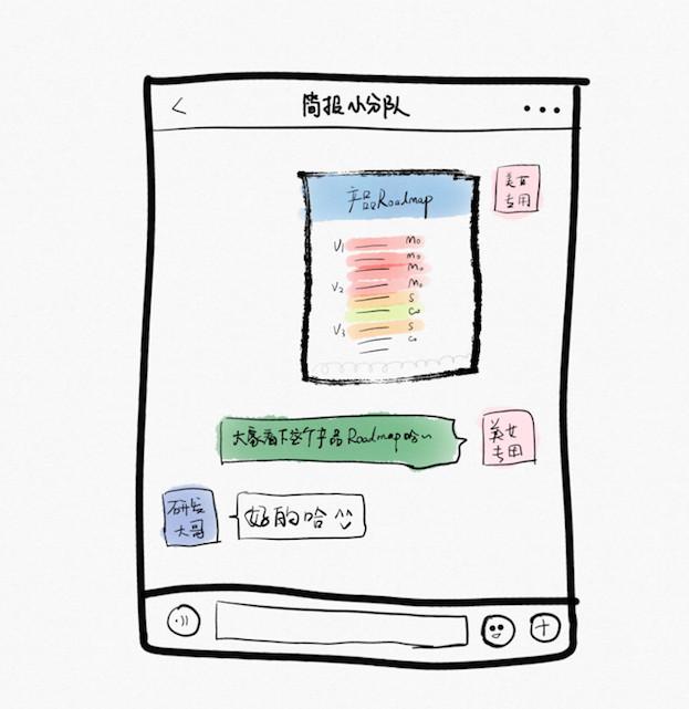 一个项目带你认识产品经理(三)产品规划篇插图(2)